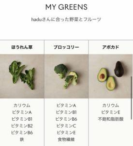 グリーンスプーンスムージー診断お野菜一覧