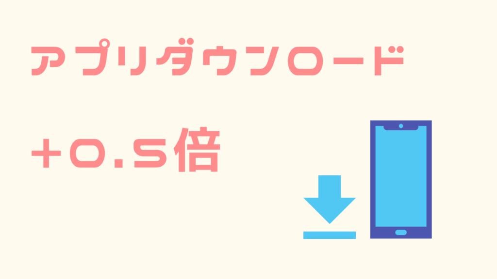 楽天市場アプリをダウンロード